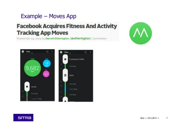 Example – Moves App Sitra • 29.5.2015 • 7