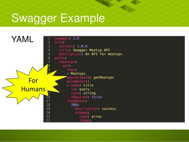 API Design first with Swagger