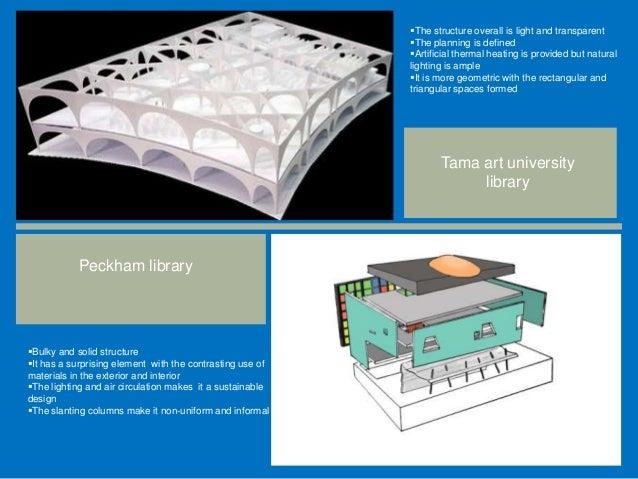 Tama Art University Case Study and comparison with Peckham ...