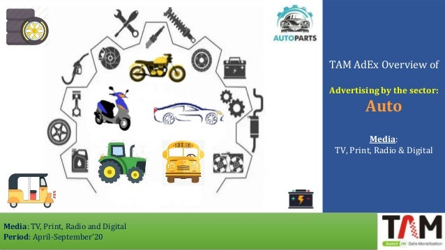 TAM AdEx Overview of Advertising by the sector: Auto Media: TV, Print, Radio & Digital Media: TV, Print, Radio and Digital...