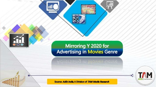 Source: AdEx India, A Division of TAM Media Research Mirroring Y 2020 for Advertising in Movies Genre