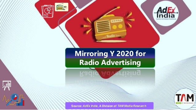 Mirroring Y 2020 for Radio Advertising Source: AdEx India, A Division of TAM Media Research