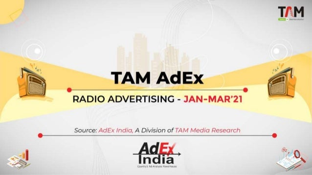 Source: AdEx India, A Division of TAM Media Research