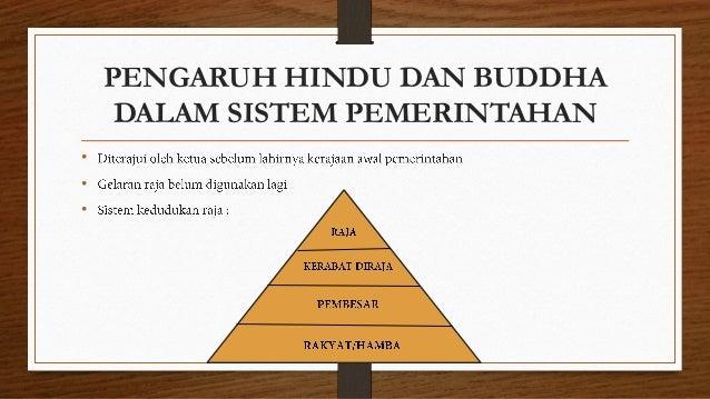 Bahasa sistem perdagangan