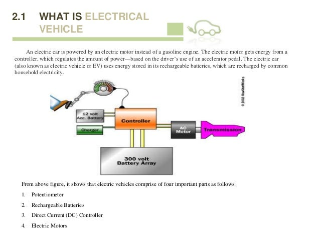 The Concept of Electric Vehicle & Implementation in Malaysia