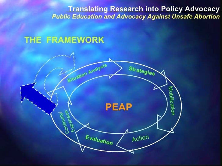 THE  FRAMEWORK Action Evaluation Situation   Analysis   Strategies Mobilization Continuity / Expansion PEAP