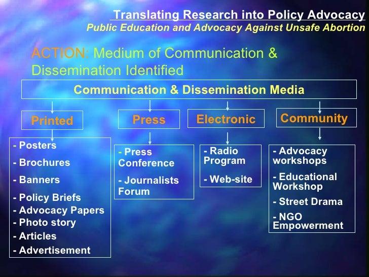 ACTION:  Medium of Communication & Dissemination Identified Printed Communication & Dissemination Media Press Electronic C...