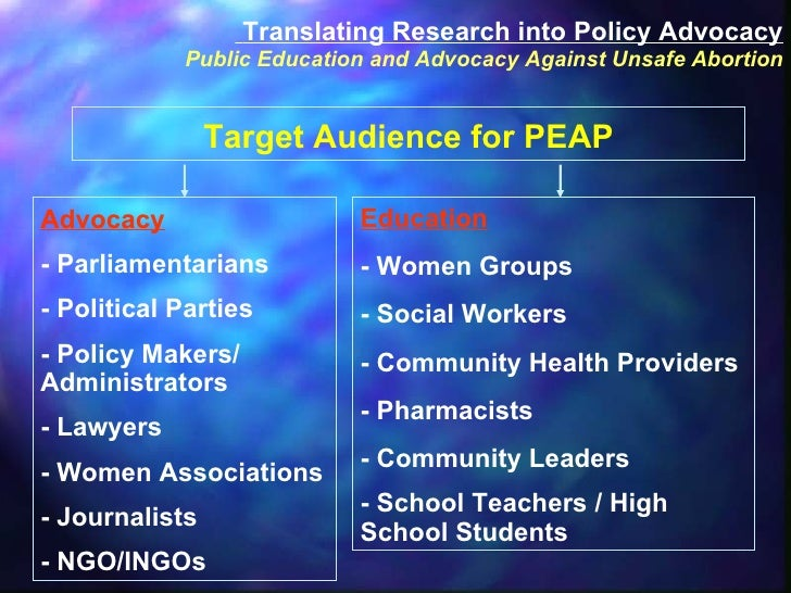Target Audience for PEAP Advocacy - Parliamentarians - Political Parties - Policy Makers/ Administrators - Lawyers - Women...