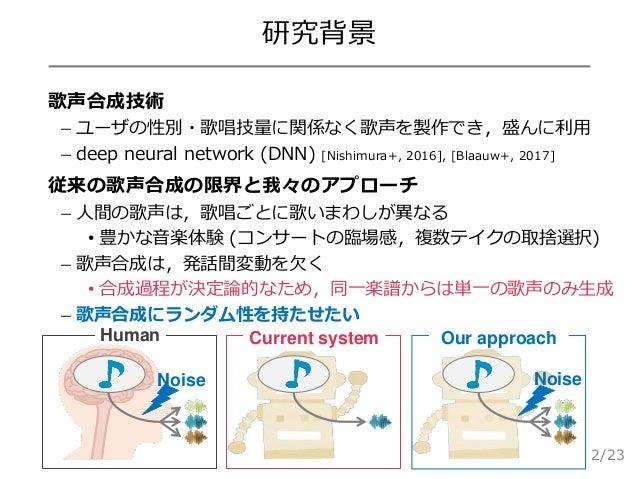 モーメントマッチングに基づくDNN 合成歌声のランダム変調ポストフィルタとニューラルダブルトラッキングへの応用 Slide 2