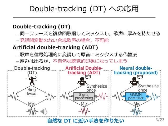 モーメントマッチングに基づくDNN 合成歌声のランダム変調ポストフィルタとニューラルダブルトラッキングへの応用 Slide 3