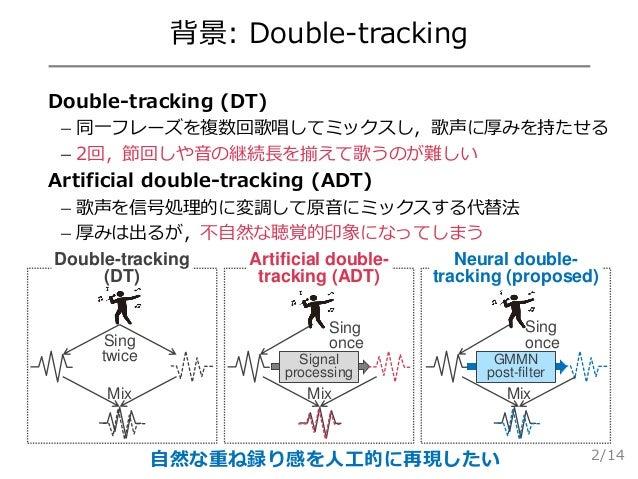 ユーザ歌唱のための generative moment matching network に基づく neural double-tracking Slide 2