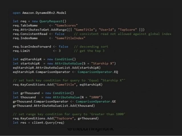 DynamoDB.SQL github.com/fsprojects/DynamoDb.SQL