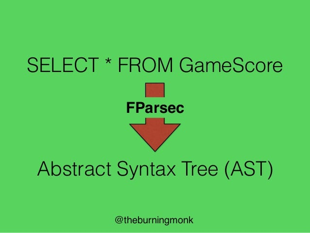 @theburningmonk SELECT * FROM GameScore type Attributes = | Asterisk | Attributes of string[]