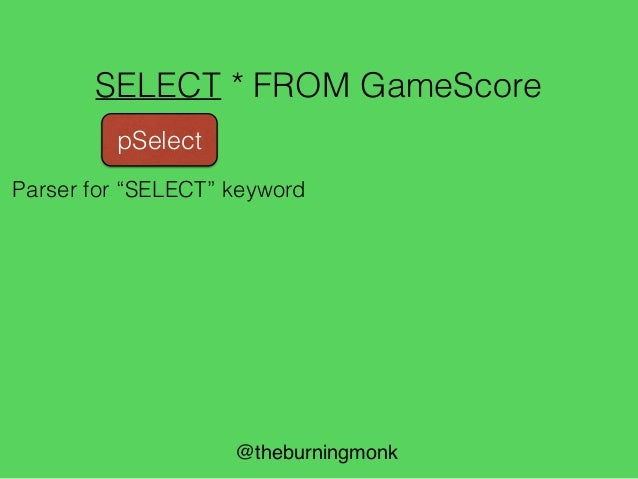 """@theburningmonk SELECT * FROM GameScore pSelect let pSelect = skipStringCI """"select"""" matches the string """"select"""" (Case Inse..."""