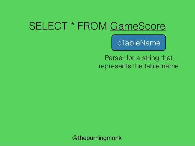 @theburningmonk SELECT * FROM GameScore pTableName let isTableName = isLetter <||> isDigit let pTableName = many1Satisfy i...