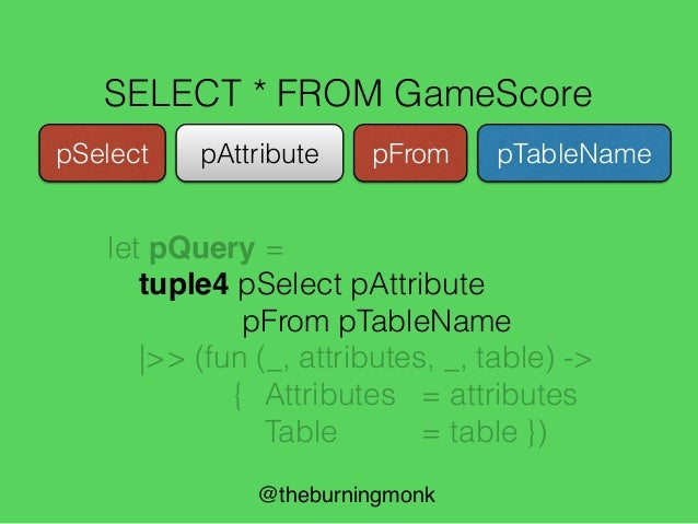 @theburningmonk SELECT * FROM GameScore pAttribute pTableNamepFrompSelect let pQuery = tuple4 pSelect pAttribute pFrom pTa...