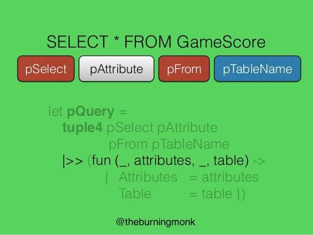 @theburningmonk SELECT * FROM GameScore pAttribute pTableNamepFrompSelect tuple4 pQuery