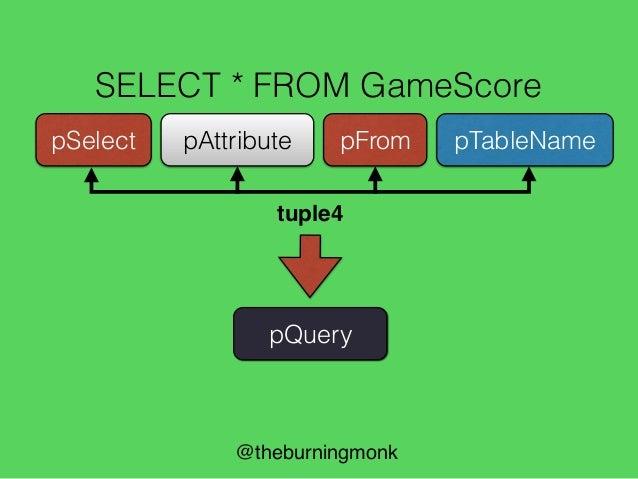 @theburningmonk < 50 lines of code