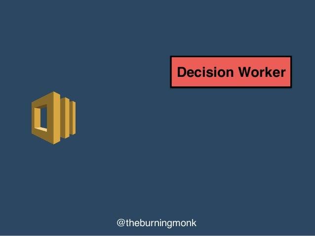 @theburningmonk Decision Worker Decision Task
