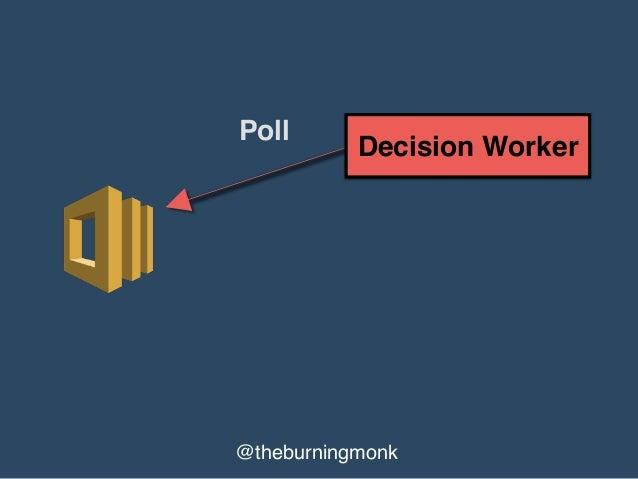 @theburningmonk Decision WorkerDecide
