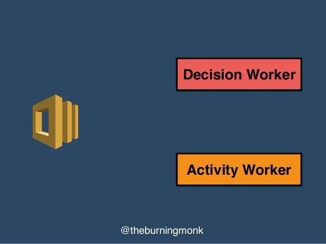 @theburningmonk Activity Worker Decision Worker Activity Task