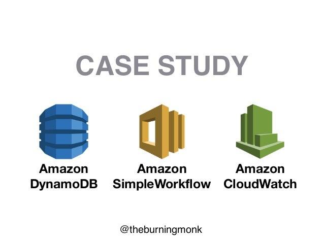 @theburningmonk Amazon DynamoDB Amazon SimpleW Amazon CloudWatch CASE STUDY