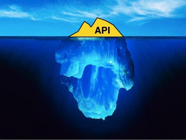 Activity Worker Decision Worker Heartbeats Error Handling Polling API