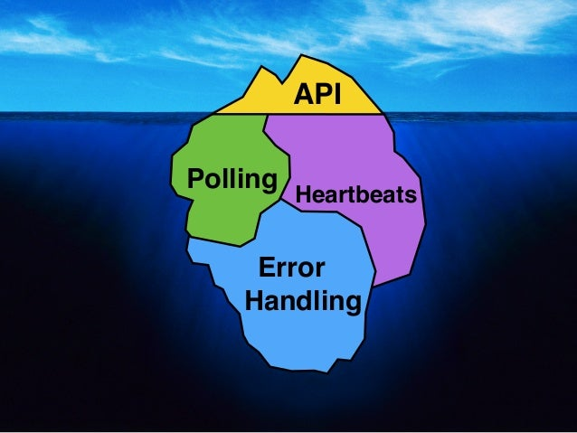 Activity Worker Decision Worker Heartbeats Error Handling Polling API Boilerplate