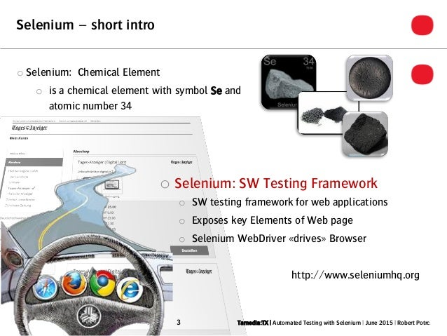 Automated Testing With Selenium