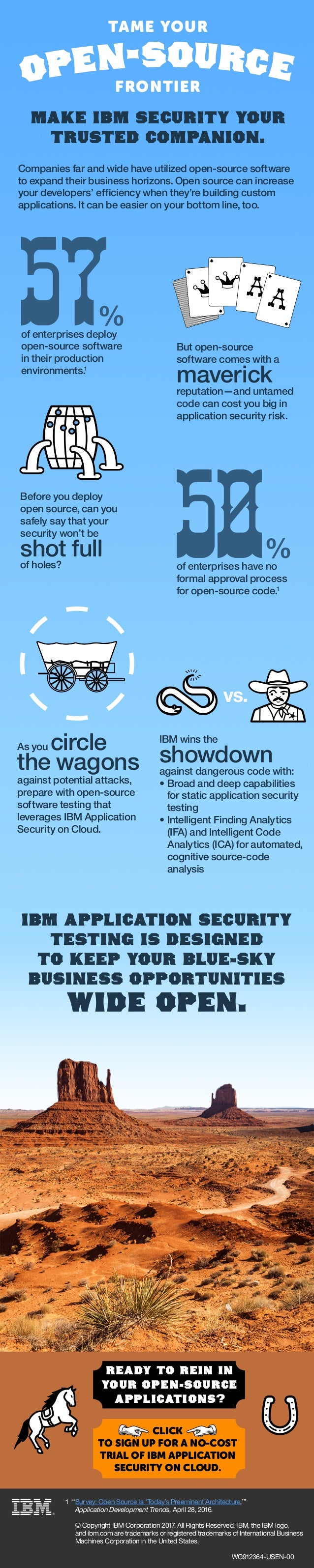 TAME YOUR FRONTIER MAKE IBM SECURITY YOUR TRUSTED COMPANION. Companies far and wide have utilized open-source software to ...