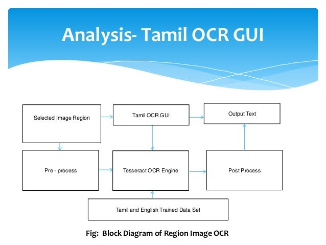Tamil ocr using tesseract ocr engine single web page fig block diagram of full image ocr 35 ccuart Images