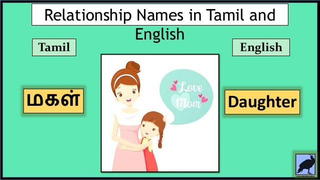 Relationship Names In Tamil and English - part I