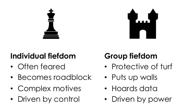 Taming fiefdoms: Collaboration, content and complex stakeholders Slide 3