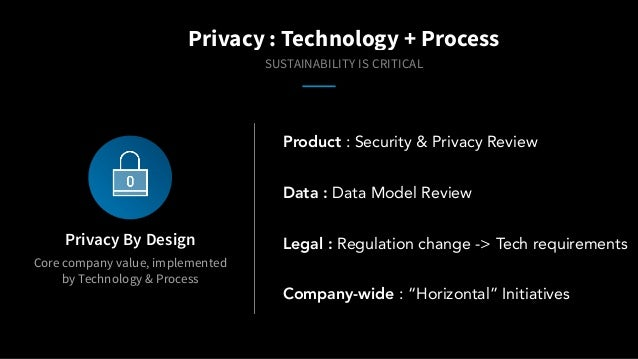 Core company value, implemented by Technology & Process Privacy By Design Privacy : Technology + Process SUSTAINABILITY IS...