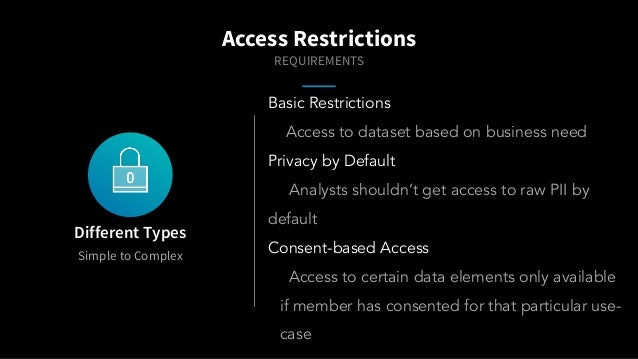 Simple to Complex Different Types Basic Restrictions Access to dataset based on business need Privacy by Default Analysts ...