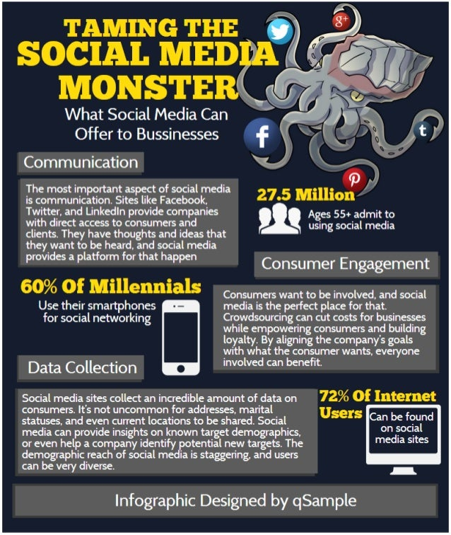 Infographic: How Businesses can Benefit from Social Media