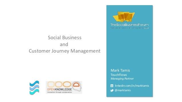 linkedin.com/in/marktamis @marktamis Mark Tamis TouchFlows Managing Partner Social Business and Customer Journey Management