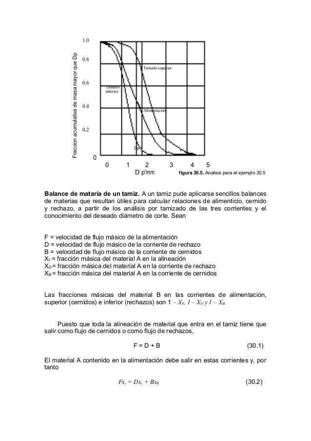 0 0 1 2 3 4 5 D p'mm figura 30.5. Analisis para el ejemplo 30.5 Balance de mataría de un tamiz. A un tamiz pude aplicarse ...