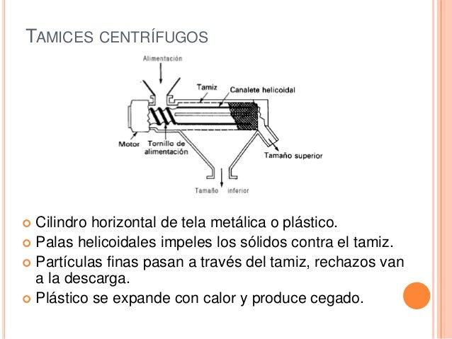 TAMICES CENTRÍFUGOS  Cilindro horizontal de tela metálica o plástico.  Palas helicoidales impeles los sólidos contra el ...