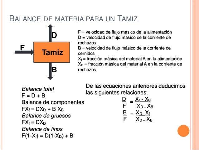 BALANCE DE MATERIA PARA UN TAMIZ Tamiz F D B Balance total F = D + B Balance de componentes FXf = DXD + B XB Balance de gr...
