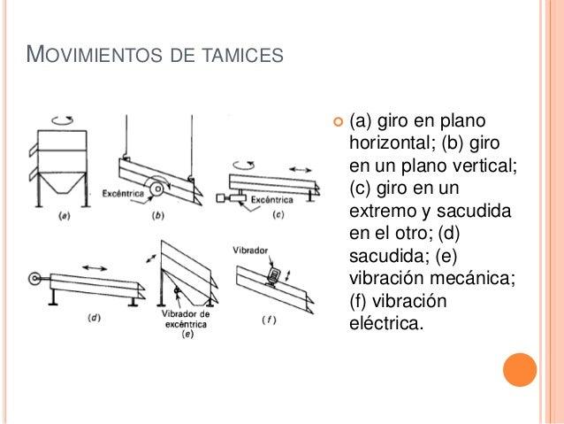 MOVIMIENTOS DE TAMICES  (a) giro en plano horizontal; (b) giro en un plano vertical; (c) giro en un extremo y sacudida en...