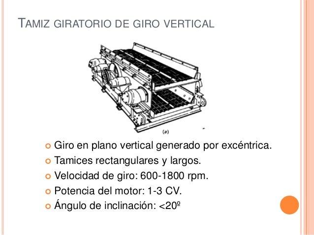 TAMIZ GIRATORIO DE GIRO VERTICAL  Giro en plano vertical generado por excéntrica.  Tamices rectangulares y largos.  Vel...