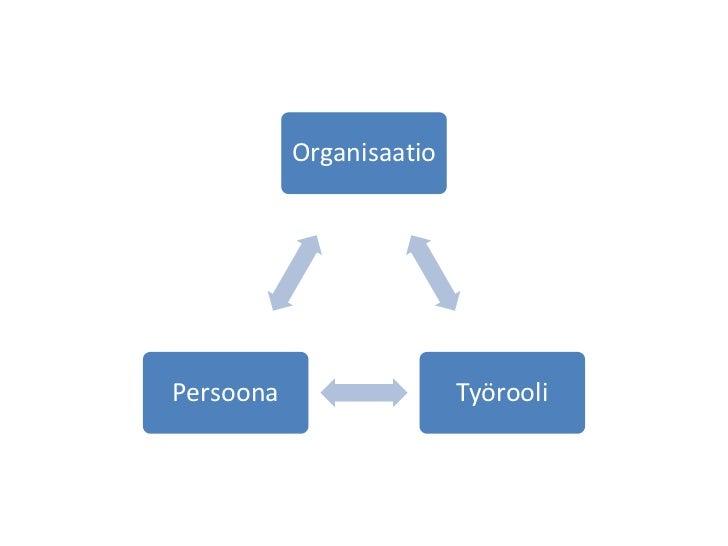 OrganisaatioPersoona                  Työrooli