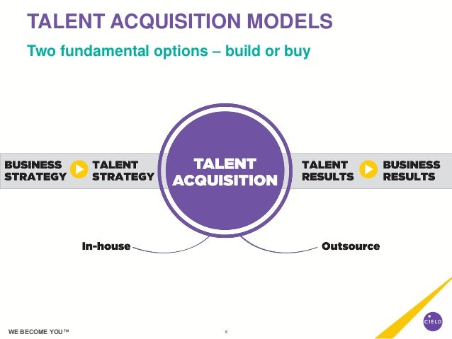 talent acquisition View the latest version of our technology ecosystem of talent acquisition software vendors navigate the hr tech landscape with our map see it now.