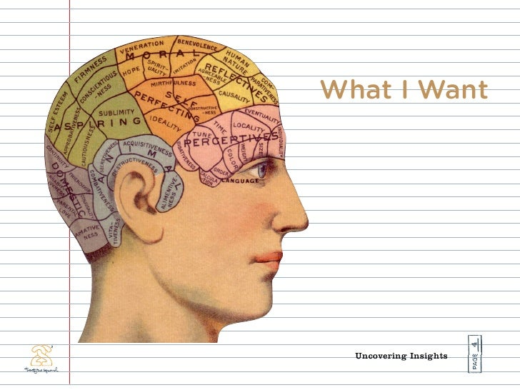 What I Want                             4   Uncovering Insights