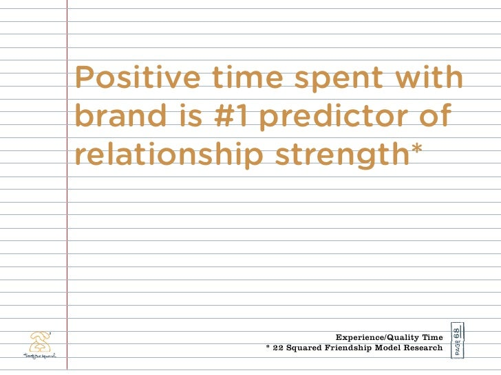 Positive time spent with brand is #1 predictor of relationship strength*                                                  ...