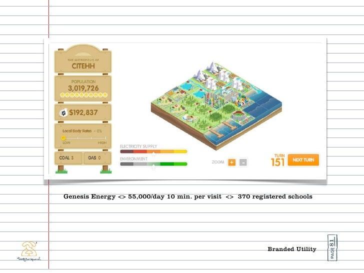Genesis Energy <> 55,000/day 10 min. per visit <> 370 registered schools                                                  ...