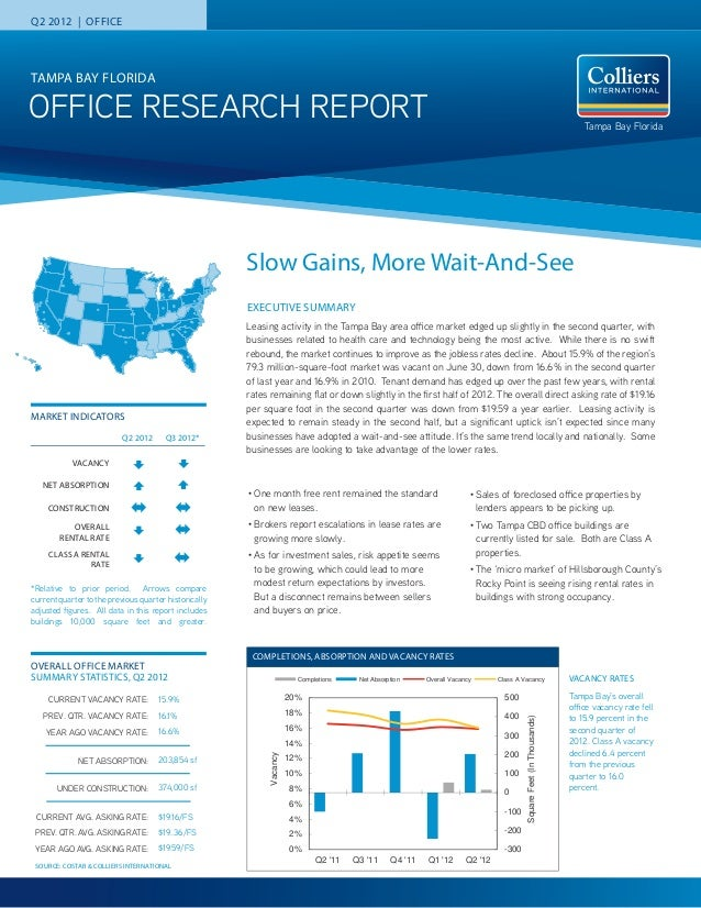 Q2 2012 | OFFICETAMPA BAY FLORIDAOFFICE RESEARCH REPORT                                                                   ...