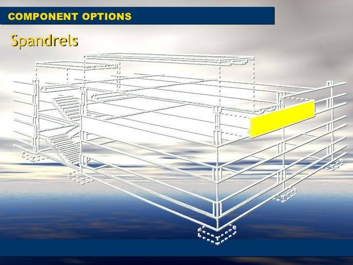COMPONENT OPTIONS Spandrels