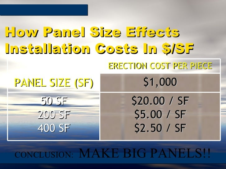 How Panel Size Effects Installation Costs In $/SF CONCLUSION:   MAKE BIG PANELS!! PANEL SIZE (SF) ERECTION COST PER PIECE ...